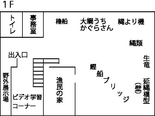 施設1F平面図
